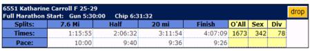 My 2009 SF Marathon Results